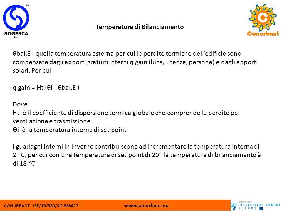 CONURBANT - IEE/10/380/SI2.589427 - www.conurbant.eu Temperatura di Bilanciamento θbal,E : quella temperatura esterna per cui le perdite termiche dell
