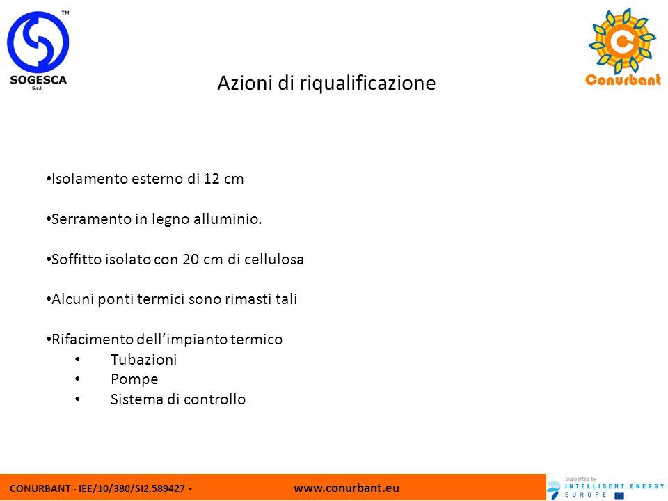 CONURBANT - IEE/10/380/SI2.589427 - www.conurbant.eu Azioni di riqualificazione Isolamento esterno di 12 cm Serramento in legno alluminio. Soffitto is