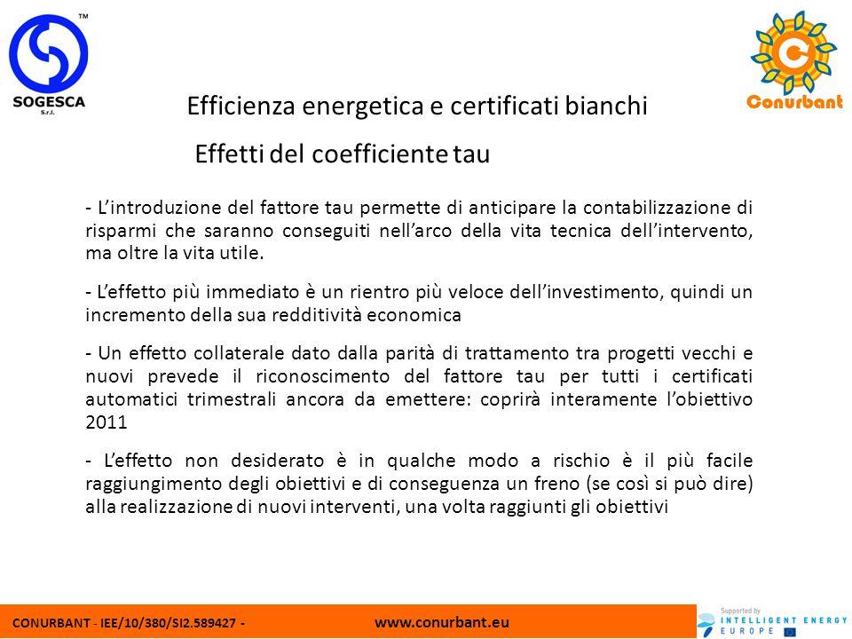 CONURBANT - IEE/10/380/SI2.589427 - www.conurbant.eu Efficienza energetica e certificati bianchi Effetti del coefficiente tau - Lintroduzione del fatt