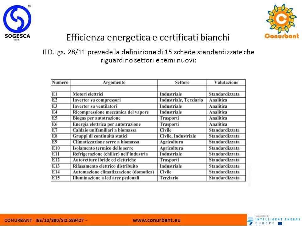 CONURBANT - IEE/10/380/SI2.589427 - www.conurbant.eu Efficienza energetica e certificati bianchi Il D.Lgs. 28/11 prevede la definizione di 15 schede s