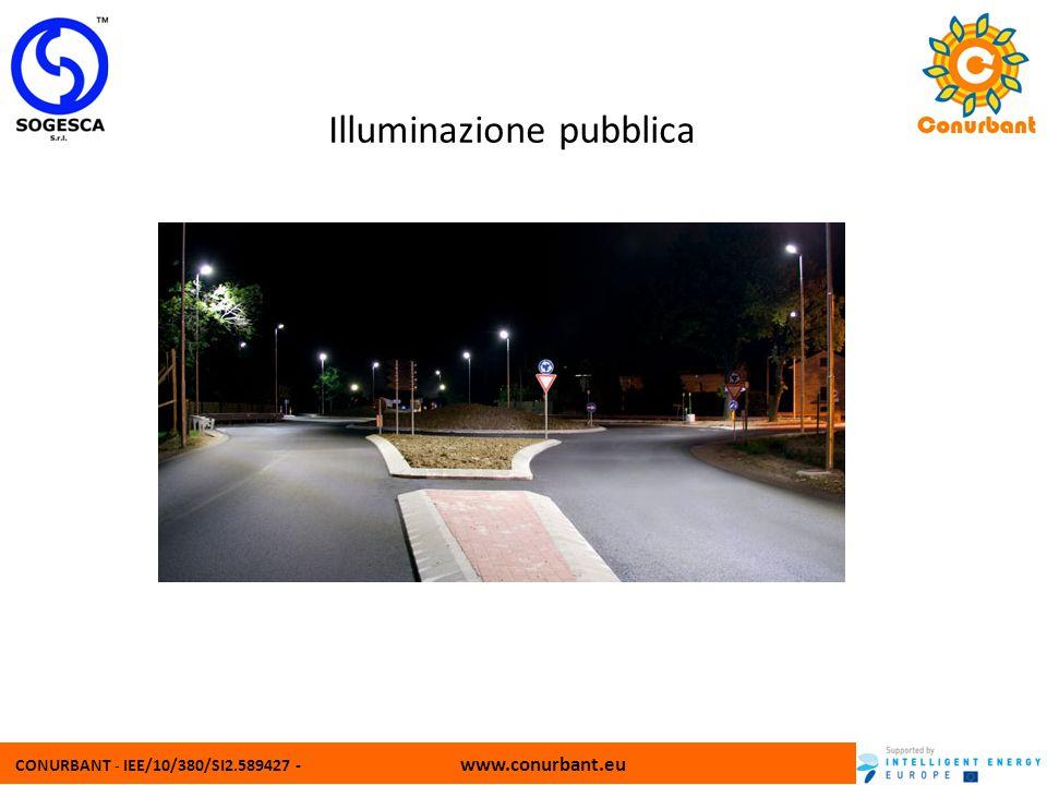 CONURBANT - IEE/10/380/SI2.589427 - www.conurbant.eu Illuminazione pubblica