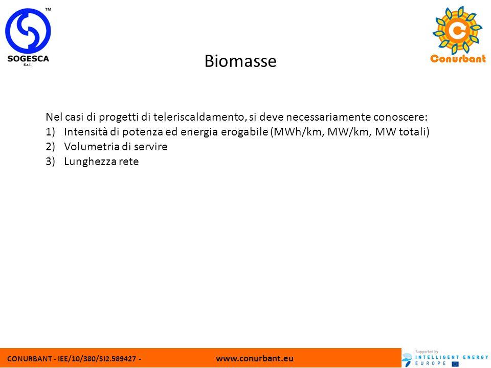 CONURBANT - IEE/10/380/SI2.589427 - www.conurbant.eu Biomasse Nel casi di progetti di teleriscaldamento, si deve necessariamente conoscere: 1)Intensit