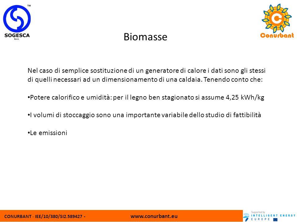 CONURBANT - IEE/10/380/SI2.589427 - www.conurbant.eu Biomasse Nel caso di semplice sostituzione di un generatore di calore i dati sono gli stessi di q