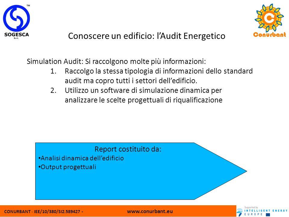 CONURBANT - IEE/10/380/SI2.589427 - www.conurbant.eu Conoscere un edificio: lAudit Energetico Simulation Audit: Si raccolgono molte più informazioni: