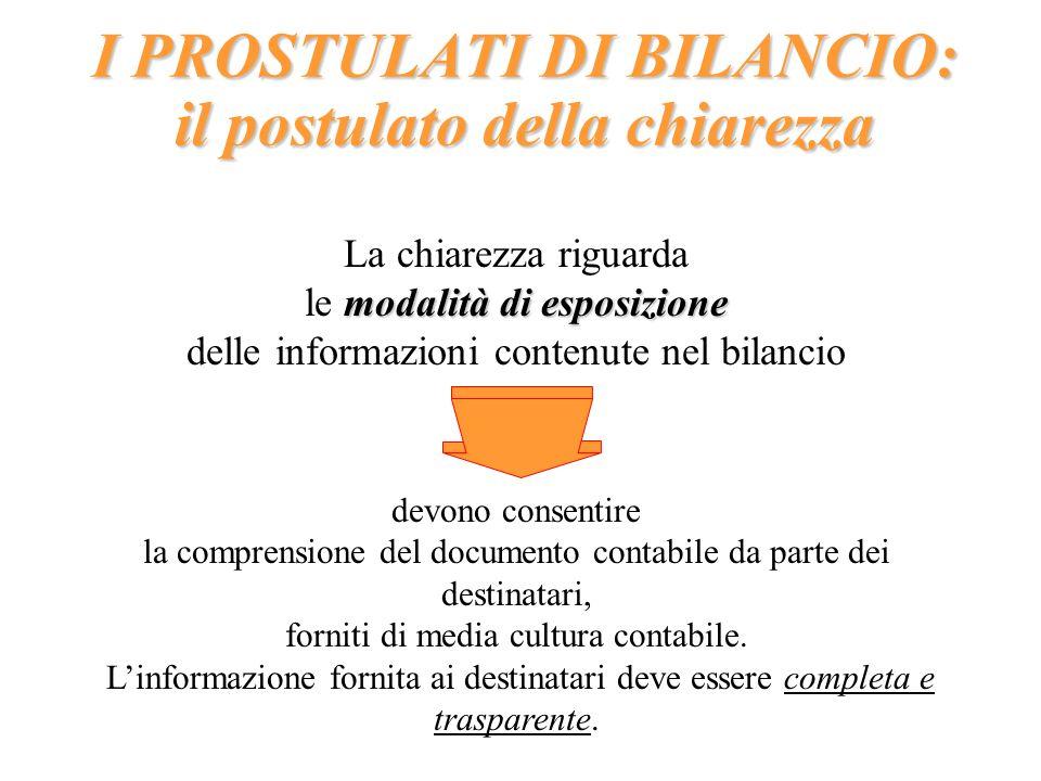 La chiarezza riguarda modalità di esposizione le modalità di esposizione delle informazioni contenute nel bilancio I PROSTULATI DI BILANCIO: il postul