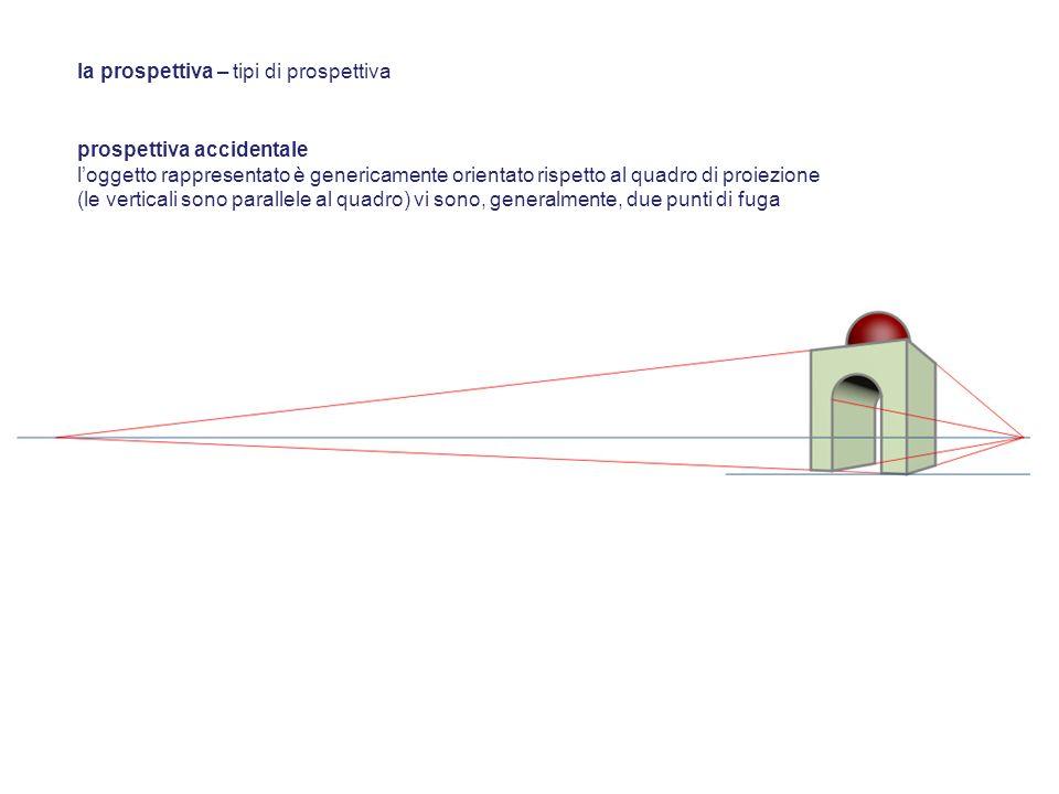prospettiva accidentale loggetto rappresentato è genericamente orientato rispetto al quadro di proiezione (le verticali sono parallele al quadro) vi s