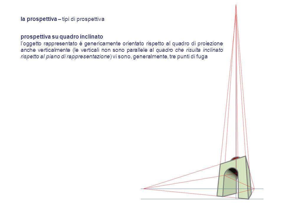 prospettiva su quadro inclinato loggetto rappresentato è genericamente orientato rispetto al quadro di proiezione anche verticalmente (le verticali no