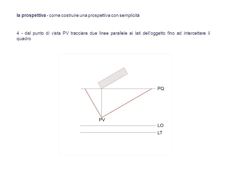 4 - dal punto di vista PV tracciare due linee parallele ai lati delloggetto fino ad intercettare il quadro la prospettiva - come costruire una prospet