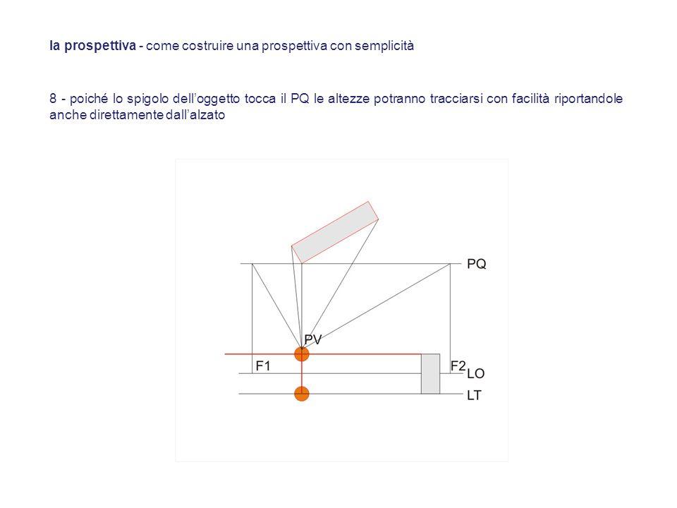 8 - poiché lo spigolo delloggetto tocca il PQ le altezze potranno tracciarsi con facilità riportandole anche direttamente dallalzato la prospettiva -