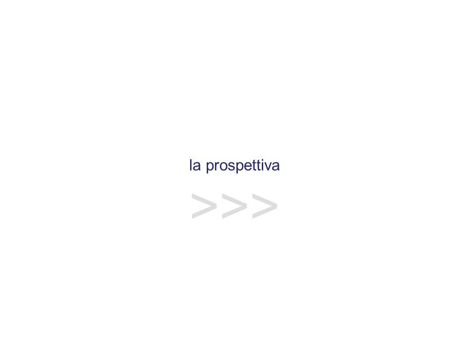 2 - successivamente si stabilisce la posizione dellosservatore PV la prospettiva - come costruire una prospettiva con semplicità