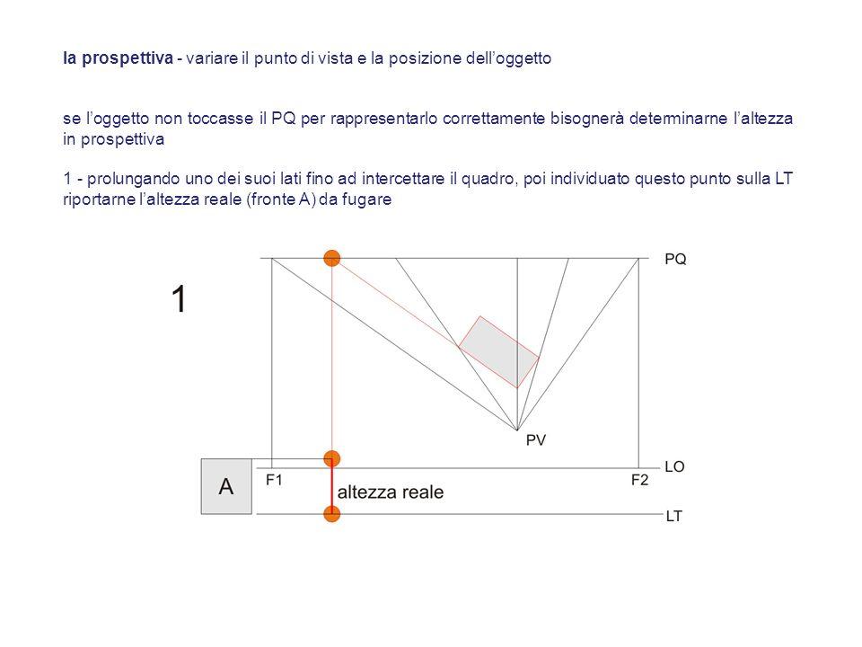 se loggetto non toccasse il PQ per rappresentarlo correttamente bisognerà determinarne laltezza in prospettiva 1 - prolungando uno dei suoi lati fino