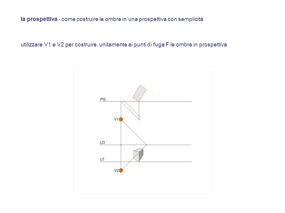 utilizzare V1 e V2 per costruire, unitamente ai punti di fuga F le ombre in prospettiva