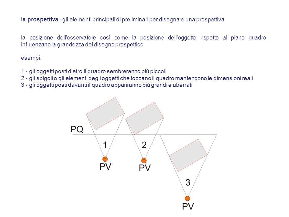 il punto di vista PV indica la posizione dellosservatore e determina la posizione dei punti di fuga della prospettiva PF più vicino sarà il PV alloggetto rappresentato altrettanto vicini saranno i PF e viceversa la prospettiva - gli elementi principali di preliminari per disegnare una prospettiva