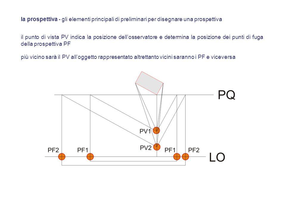il punto di vista PV indica la posizione dellosservatore e determina la posizione dei punti di fuga della prospettiva PF più vicino sarà il PV allogge