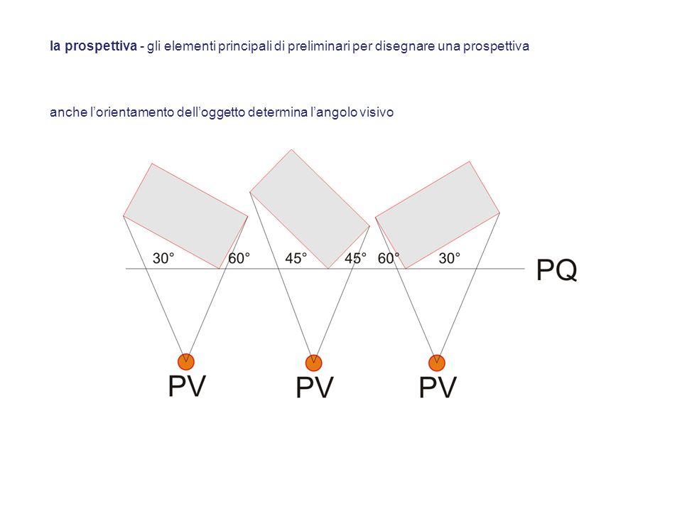 3 - tracciate dal punto 1 due linee a 45° che intersecano la verticale nei punti V1 e V2 questi ultimi sono i punti di fuga di due luci V1 posta davanti allosservatore, V2 posta alle spalle dellosservatore la prospettiva - come costruire le ombre in una prospettiva con semplicità