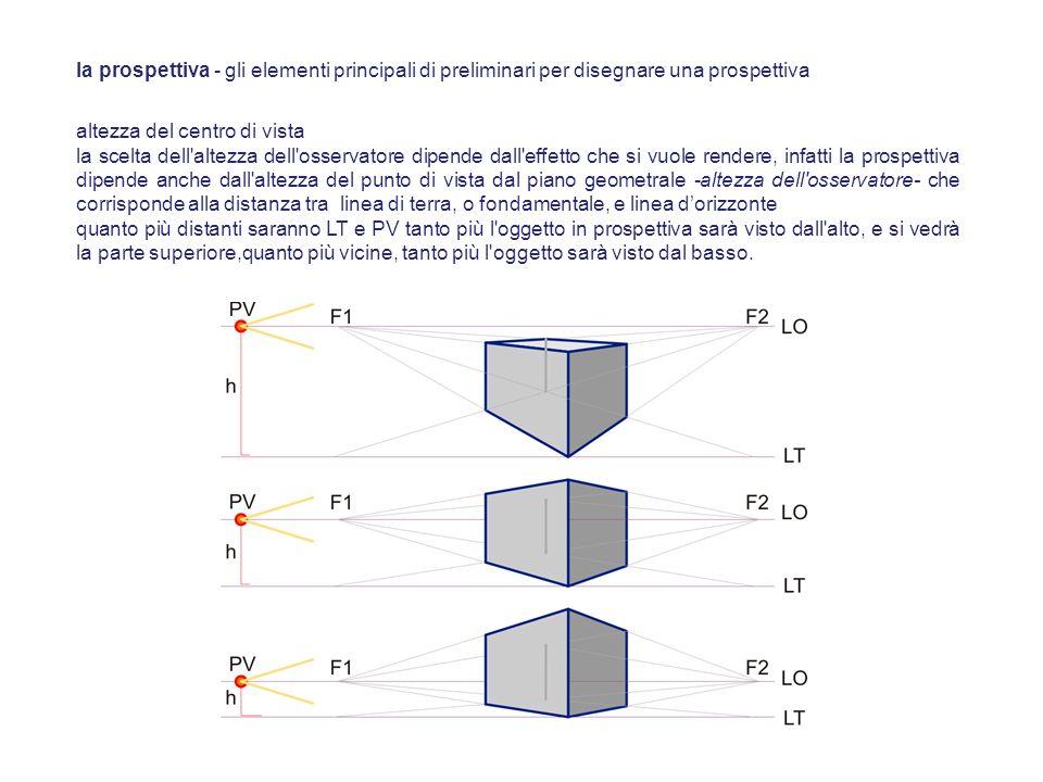 altezza del centro di vista la scelta dell'altezza dell'osservatore dipende dall'effetto che si vuole rendere, infatti la prospettiva dipende anche da