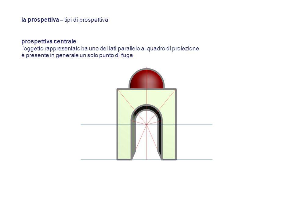 prospettiva accidentale loggetto rappresentato è genericamente orientato rispetto al quadro di proiezione (le verticali sono parallele al quadro) vi sono, generalmente, due punti di fuga la prospettiva – tipi di prospettiva