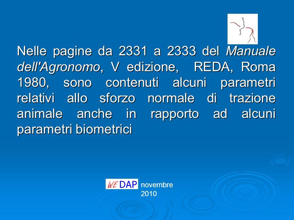 Nelle pagine da 2331 a 2333 del Manuale dell'Agronomo, V edizione, REDA, Roma 1980, sono contenuti alcuni parametri relativi allo sforzo normale di tr