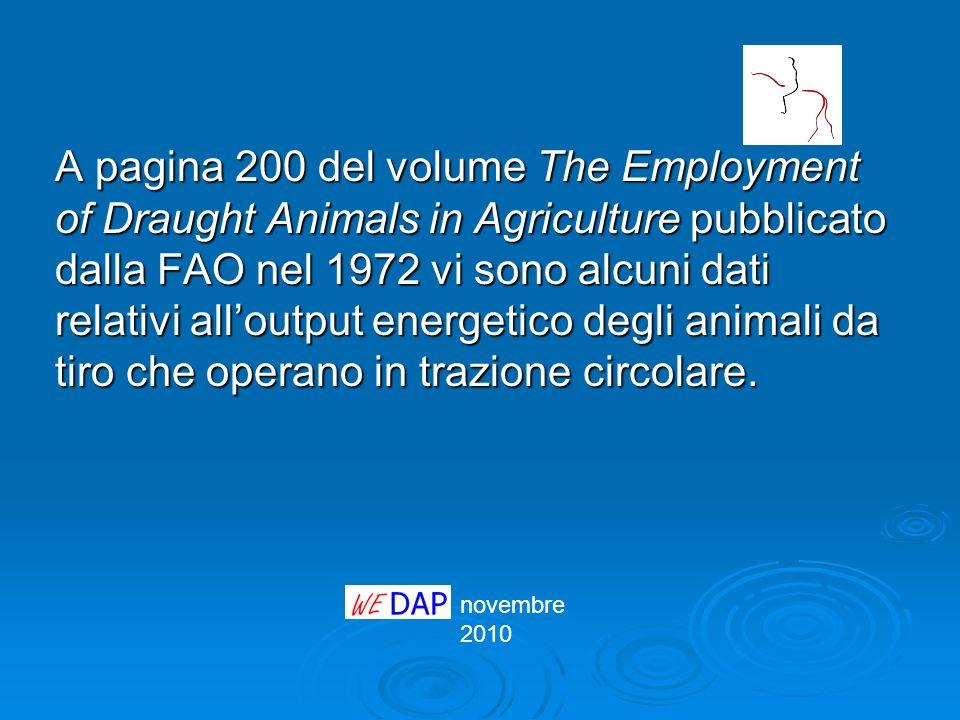 novembre 2010 A pagina 200 del volume The Employment of Draught Animals in Agriculture pubblicato dalla FAO nel 1972 vi sono alcuni dati relativi allo