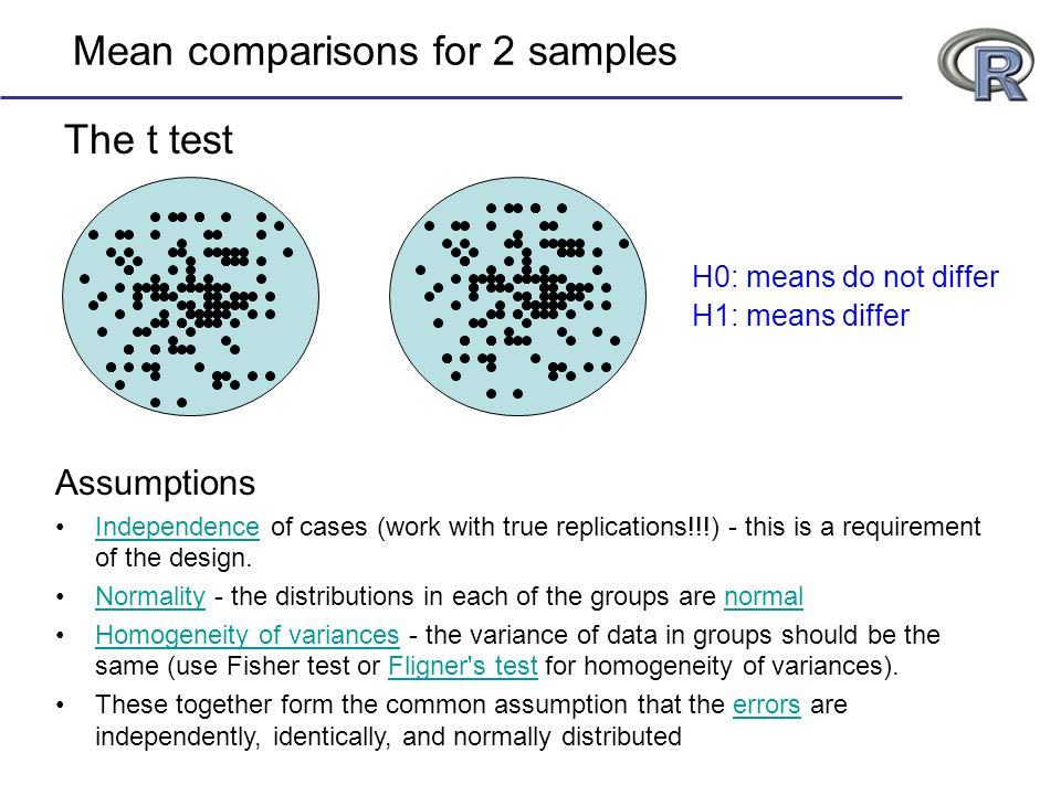 Mean comparisons for 2 samples Assumptions Independence of cases (work with true replications!!!) - this is a requirement of the design.Independence N