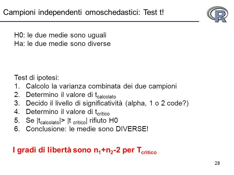 28 Campioni independenti omoschedastici: Test t! I gradi di libertà sono n 1 +n 2 -2 per T critico Test di ipotesi: 1.Calcolo la varianza combinata de