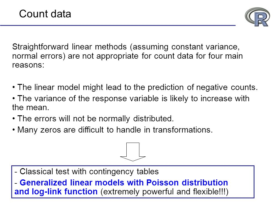 Straightforward linear methods (assuming constant variance, normal errors) are not appropriate for count data for four main reasons: The linear model
