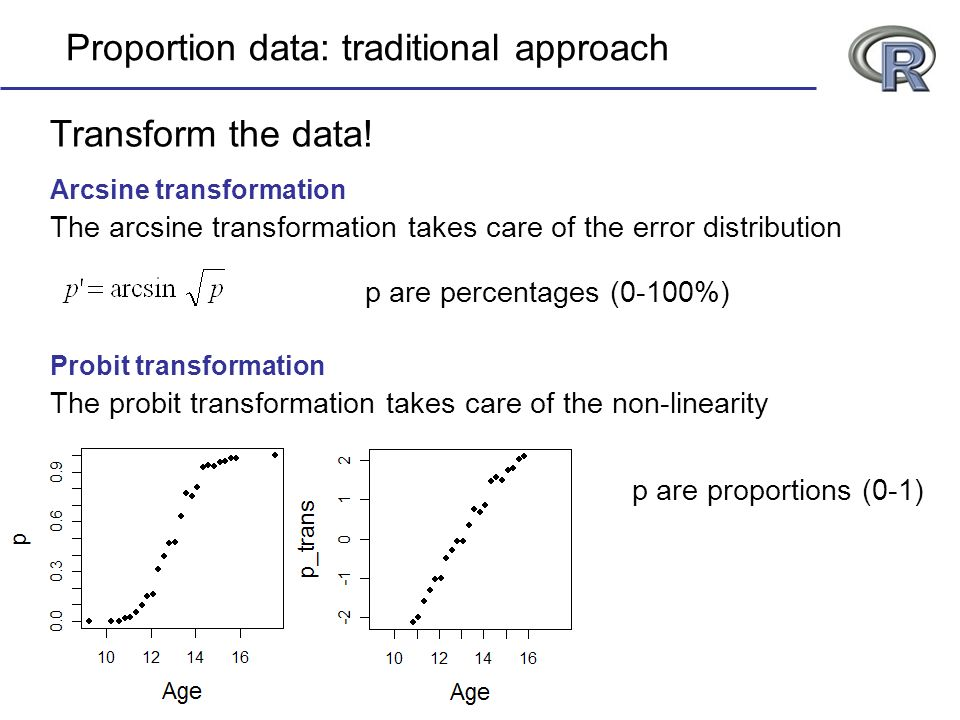 Arcsine transformation The arcsine transformation takes care of the error distribution Proportion data: traditional approach Probit transformation The