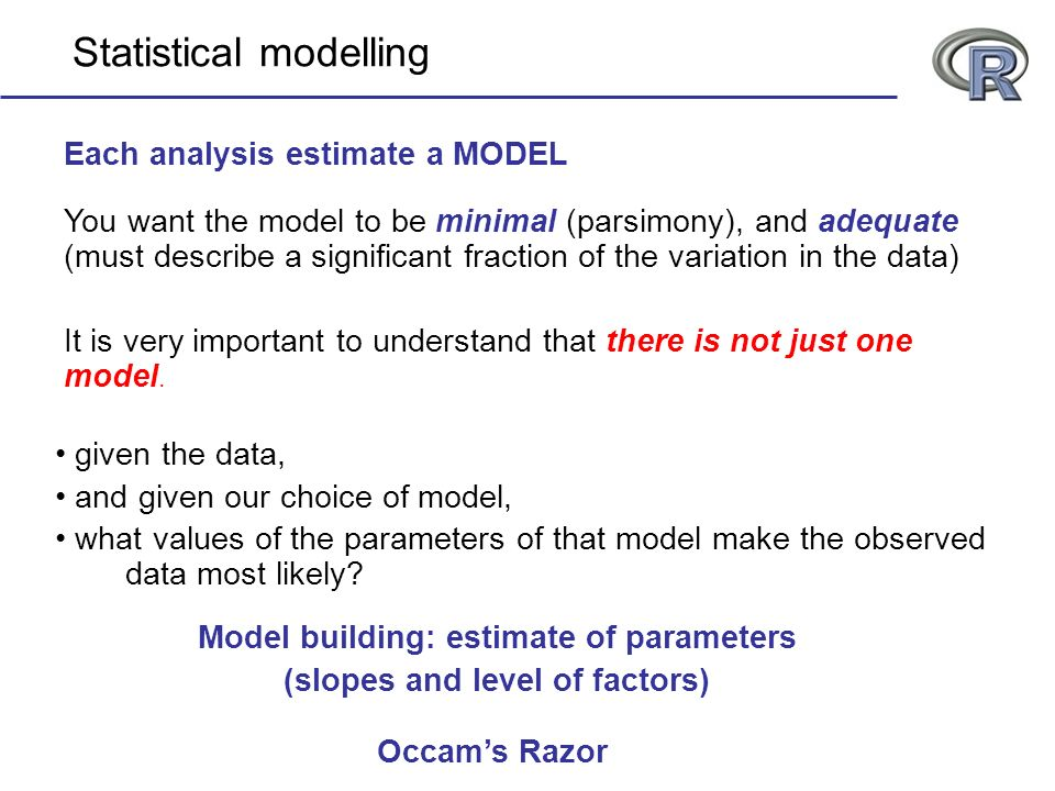 You want the model to be minimal (parsimony), and adequate (must describe a significant fraction of the variation in the data) It is very important to