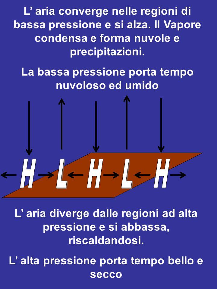 L aria converge nelle regioni di bassa pressione e si alza. Il Vapore condensa e forma nuvole e precipitazioni. La bassa pressione porta tempo nuvolos