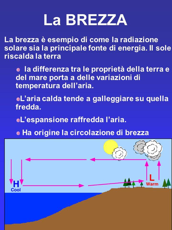 La BREZZA La brezza è esempio di come la radiazione solare sia la principale fonte di energia. Il sole riscalda la terra la differenza tra le propriet