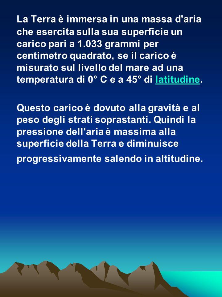La Terra è immersa in una massa d'aria che esercita sulla sua superficie un carico pari a 1.033 grammi per centimetro quadrato, se il carico è misurat