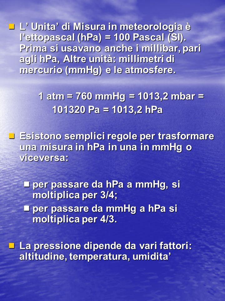 L Unita di Misura in meteorologia è lettopascal (hPa) = 100 Pascal (SI). Prima si usavano anche i millibar, pari agli hPa, Altre unità: millimetri di