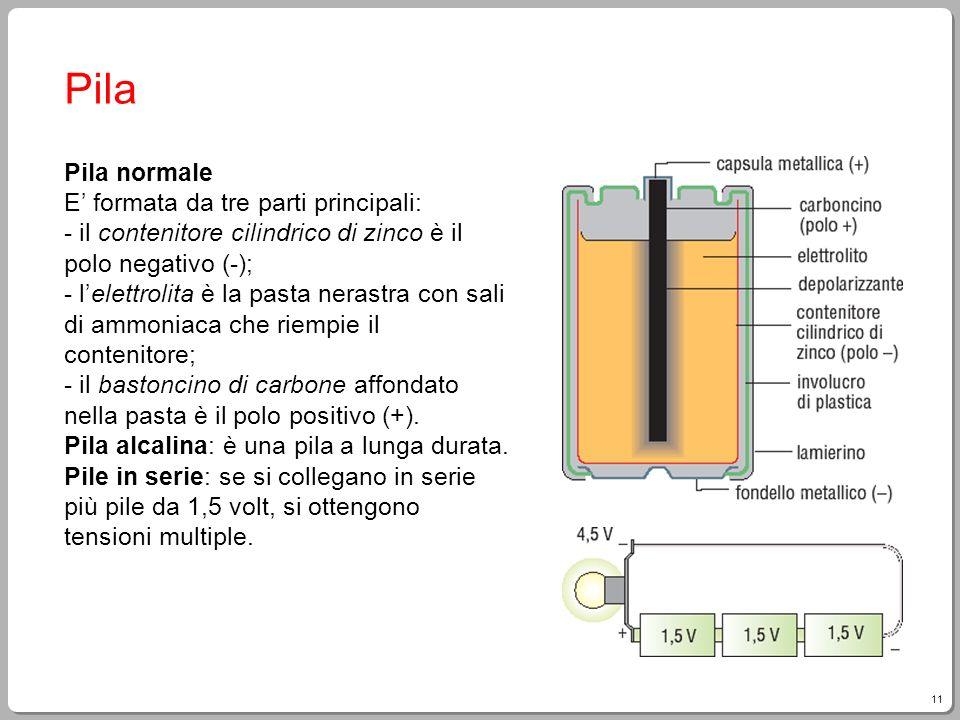 11 Pila Pila normale E formata da tre parti principali: - il contenitore cilindrico di zinco è il polo negativo (-); - lelettrolita è la pasta nerastr