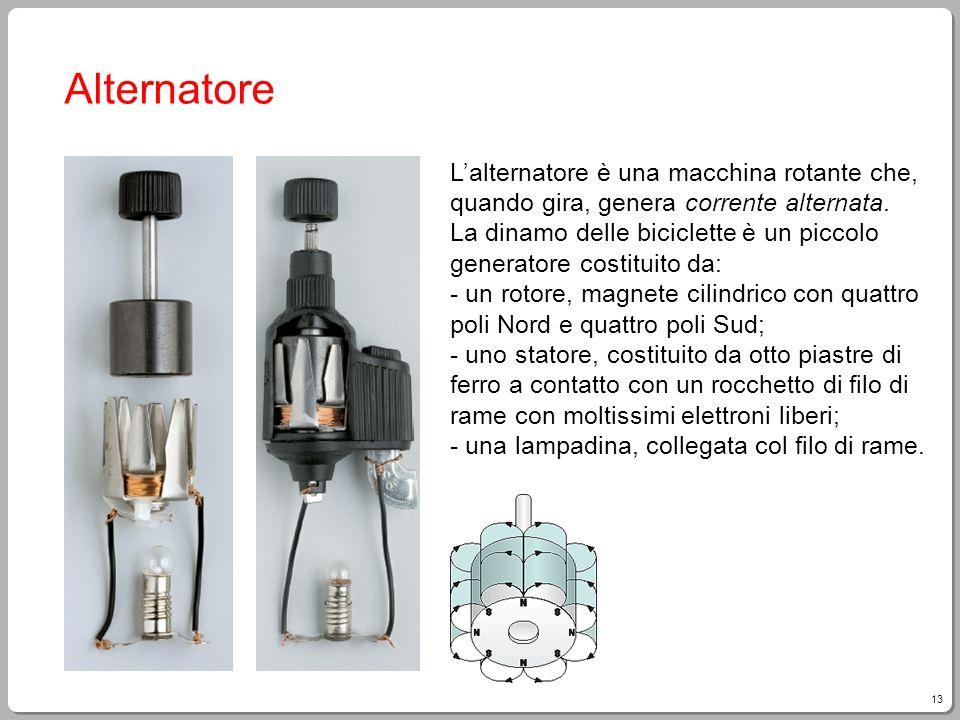 13 Alternatore Lalternatore è una macchina rotante che, quando gira, genera corrente alternata. La dinamo delle biciclette è un piccolo generatore cos