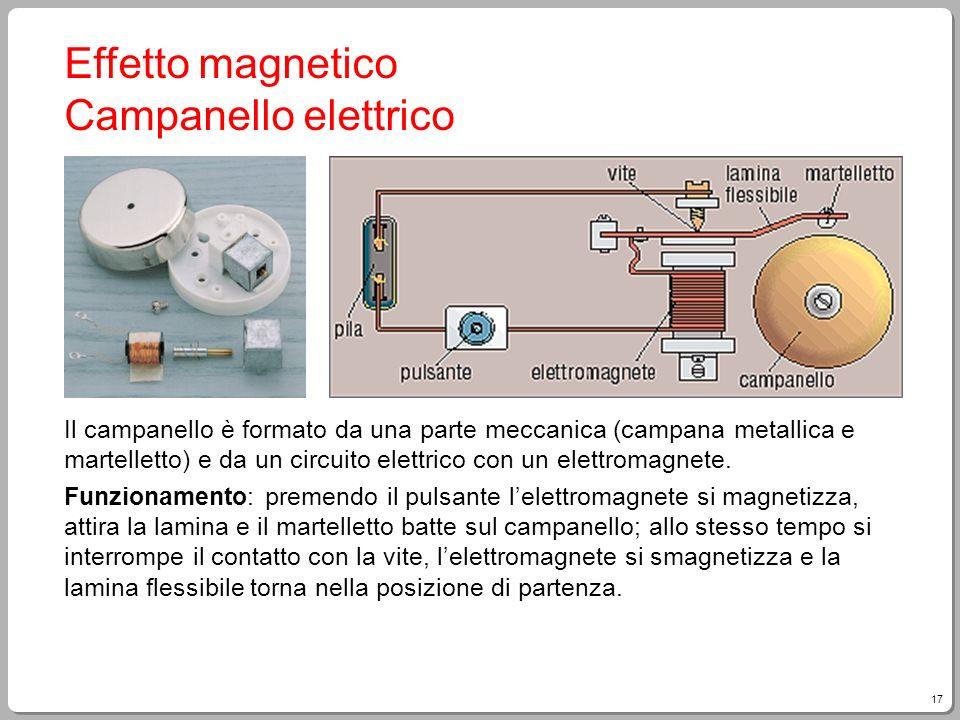 17 Effetto magnetico Campanello elettrico Il campanello è formato da una parte meccanica (campana metallica e martelletto) e da un circuito elettrico