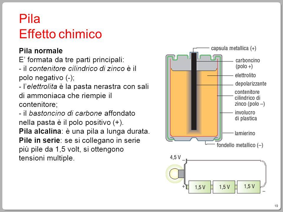 19 Pila Effetto chimico Pila normale E formata da tre parti principali: - il contenitore cilindrico di zinco è il polo negativo (-); - lelettrolita è