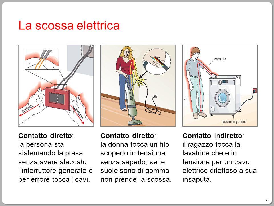 22 La scossa elettrica Contatto diretto: la persona sta sistemando la presa senza avere staccato linterruttore generale e per errore tocca i cavi. Con