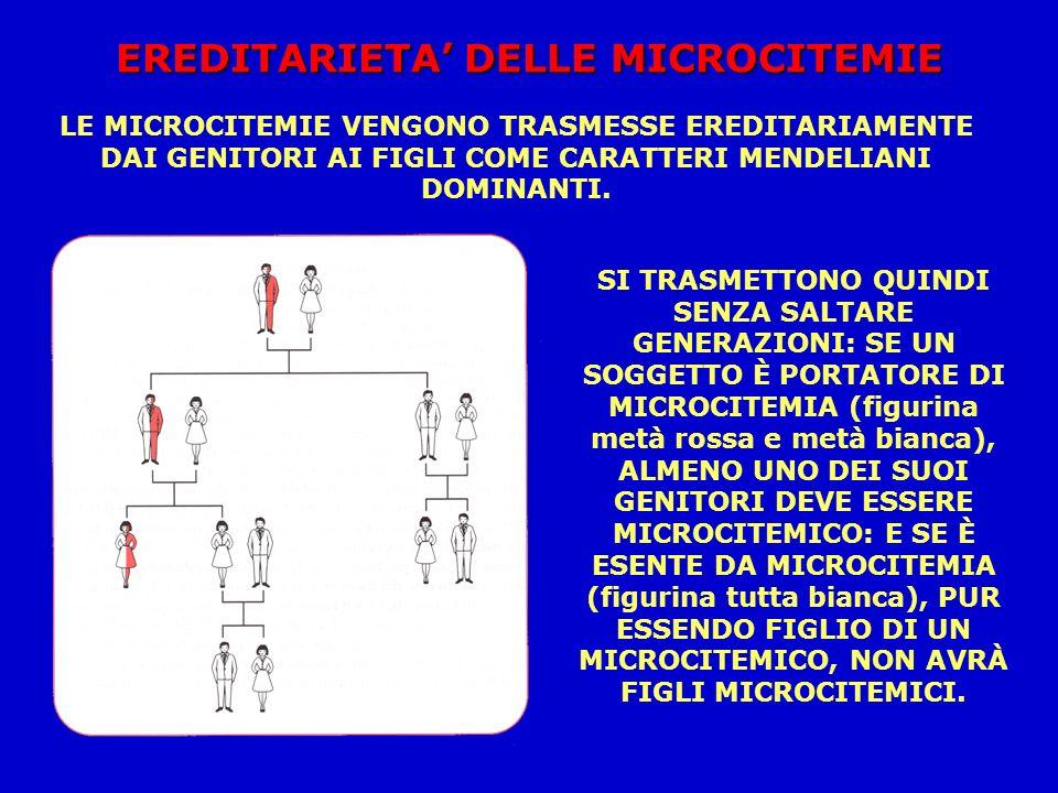 l DELEZIONI; l MUTAZIONI PUNTIFORMI CHE COLPISCONO UNO O POCHISSIMI NUCLEOTIDI DEL DNA; l MUTAZIONI CHE ALTERANO LA MATURAZIONE DELLmRNA; l MUTAZIONI