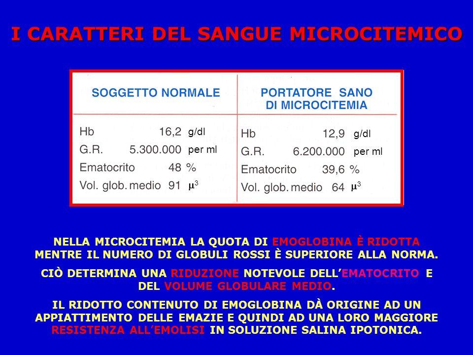 MICROCITEMIE E MALARIA LESATTA CORRISPONDENZA DEI FOCOLAI MICROCITEMICI CON LE ZONE A FORTE ENDEMIA MALARICA HA SUBITO FATTO SUPPORRE CHE LA CAUSA DELLA PRESENZA DI DETTI FOCOLAI FOSSE LA MALARIA.