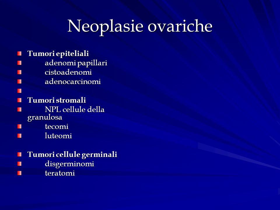 Neoplasie ovariche Tumori epiteliali adenomi papillari cistoadenomiadenocarcinomi Tumori stromali NPL cellule della granulosa tecomiluteomi Tumori cel