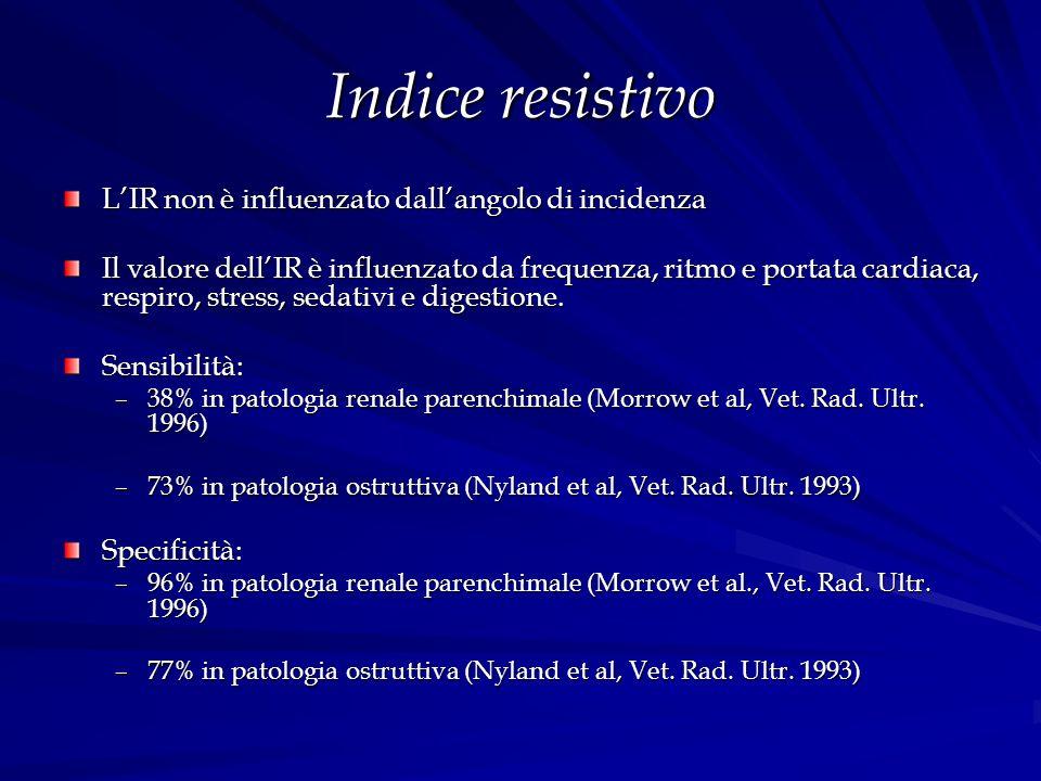 Indice resistivo LIR non è influenzato dallangolo di incidenza Il valore dellIR è influenzato da frequenza, ritmo e portata cardiaca, respiro, stress,