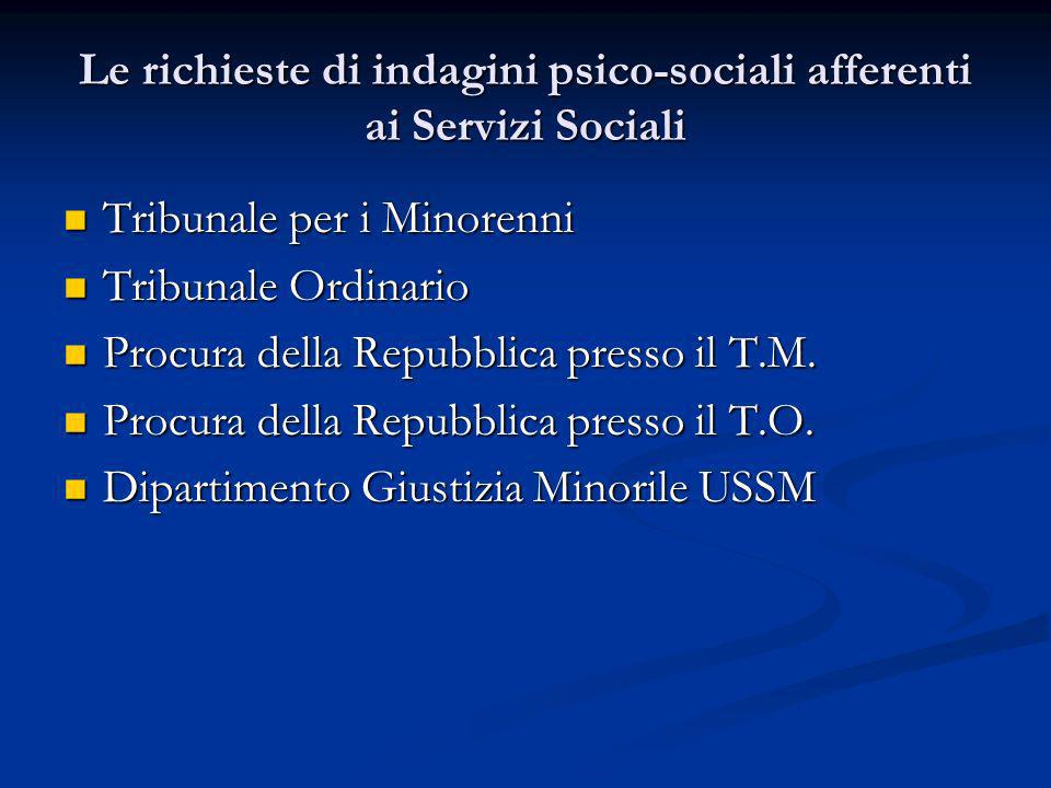 Le richieste di indagini psico-sociali afferenti ai Servizi Sociali Tribunale per i Minorenni Tribunale per i Minorenni Tribunale Ordinario Tribunale