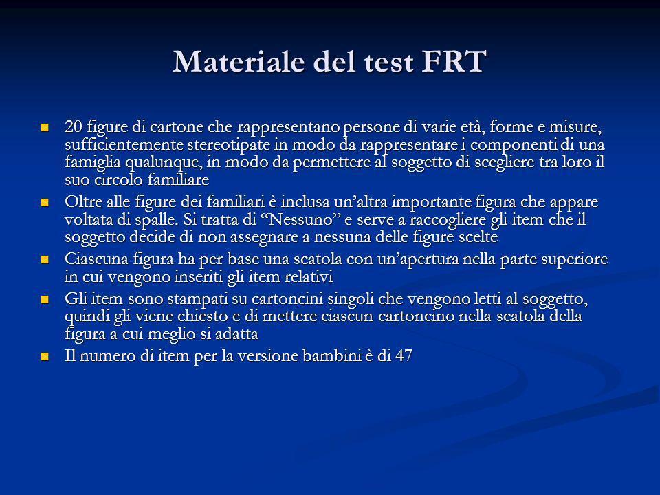 Materiale del test FRT 20 figure di cartone che rappresentano persone di varie età, forme e misure, sufficientemente stereotipate in modo da rappresen