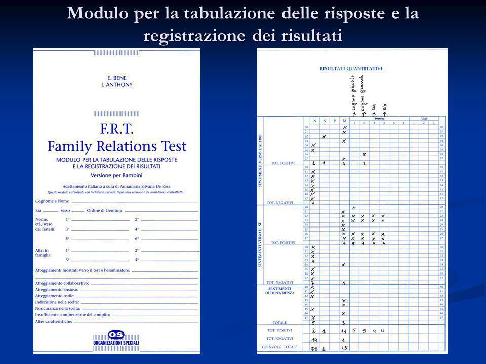 Modulo per la tabulazione delle risposte e la registrazione dei risultati