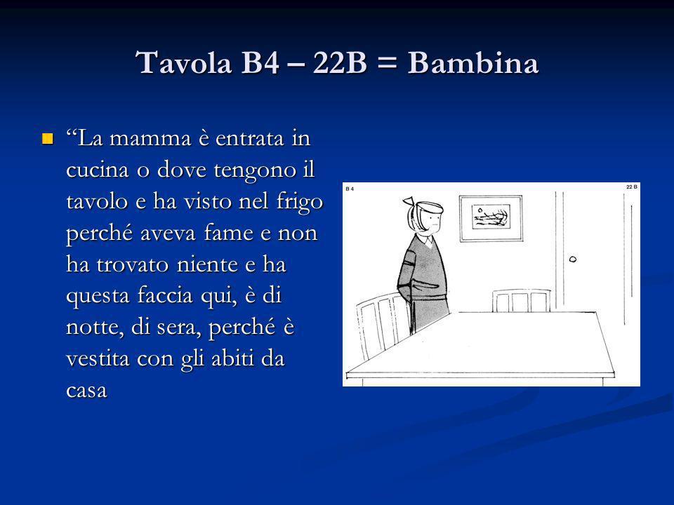 Tavola B4 – 22B = Bambina La mamma è entrata in cucina o dove tengono il tavolo e ha visto nel frigo perché aveva fame e non ha trovato niente e ha qu