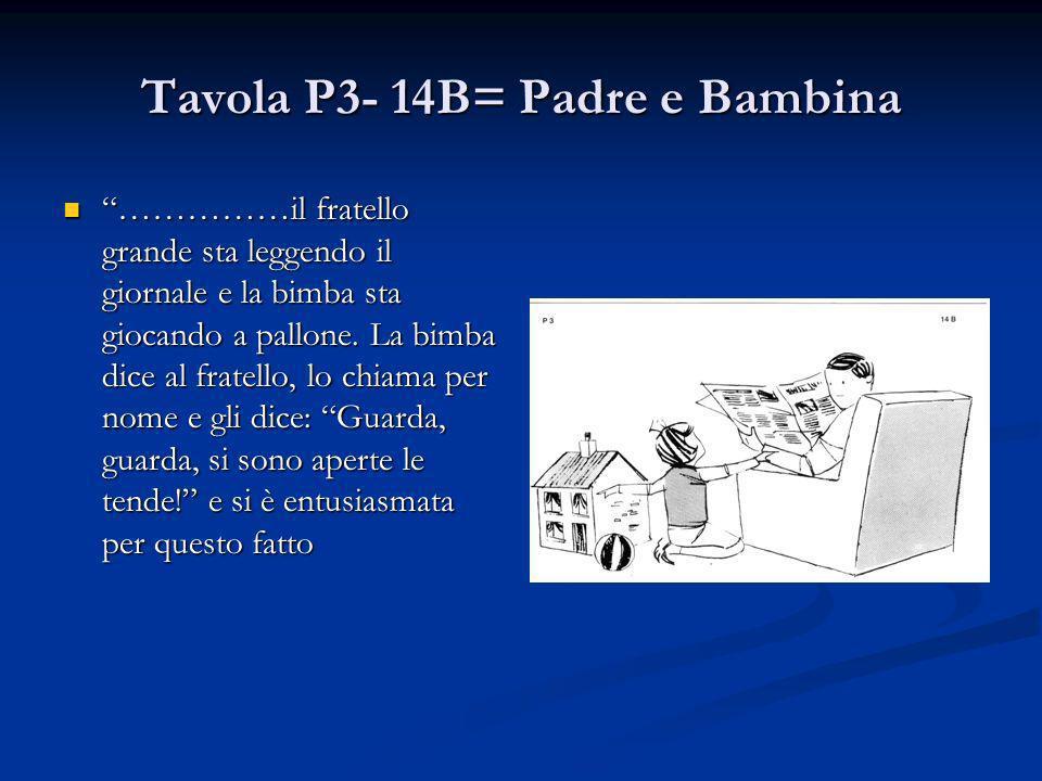 Tavola P3- 14B= Padre e Bambina ……………il fratello grande sta leggendo il giornale e la bimba sta giocando a pallone. La bimba dice al fratello, lo chia