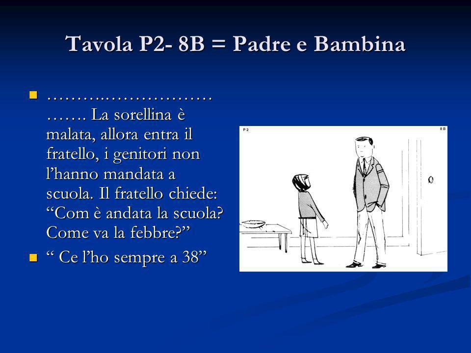 Tavola P2- 8B = Padre e Bambina ……….……………… ……. La sorellina è malata, allora entra il fratello, i genitori non lhanno mandata a scuola. Il fratello ch