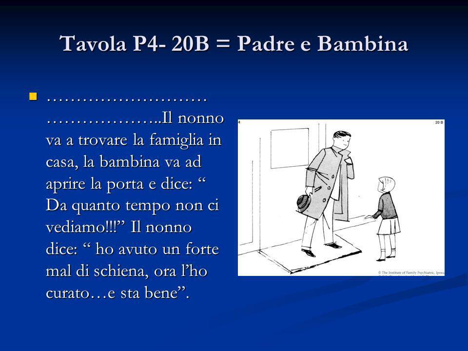 Tavola P4- 20B = Padre e Bambina ……………………… ………………..Il nonno va a trovare la famiglia in casa, la bambina va ad aprire la porta e dice: Da quanto tempo