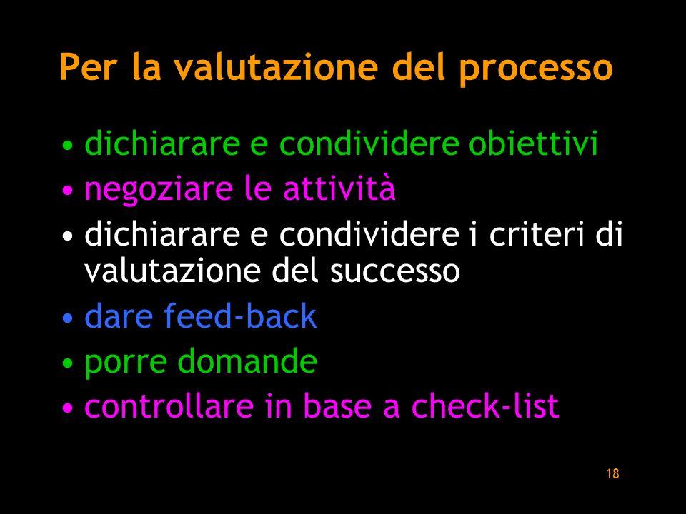 18 Per la valutazione del processo dichiarare e condividere obiettivi negoziare le attività dichiarare e condividere i criteri di valutazione del succ
