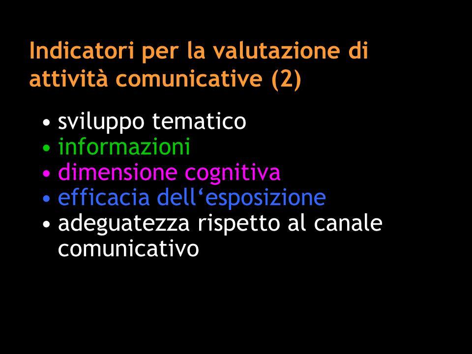 Indicatori per la valutazione di attività comunicative (2) sviluppo tematico informazioni dimensione cognitiva efficacia dellesposizione adeguatezza r